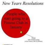 Resoluciónes de Enero